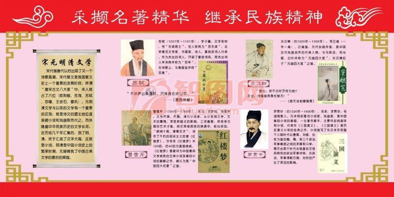 中華文化人物展板