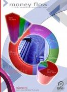 房产分析图