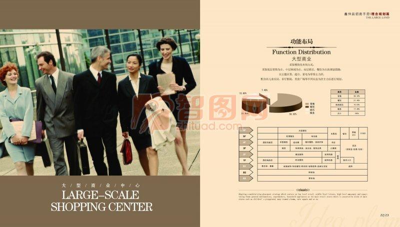 商业中心画册宣传版式