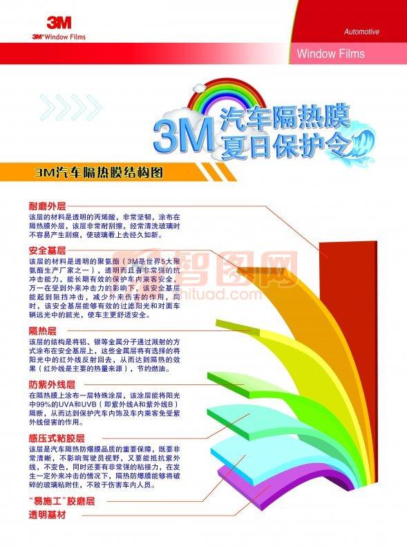 3M汽车隔热膜海报设计