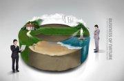 环保商务创意海报