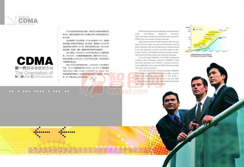 CDMA移動畫冊版式