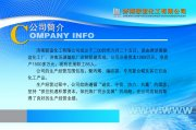 濟南聯誼化工有限公司展板設計