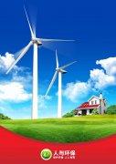 環保宣傳海報
