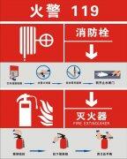 灭火器消防栓使用海报