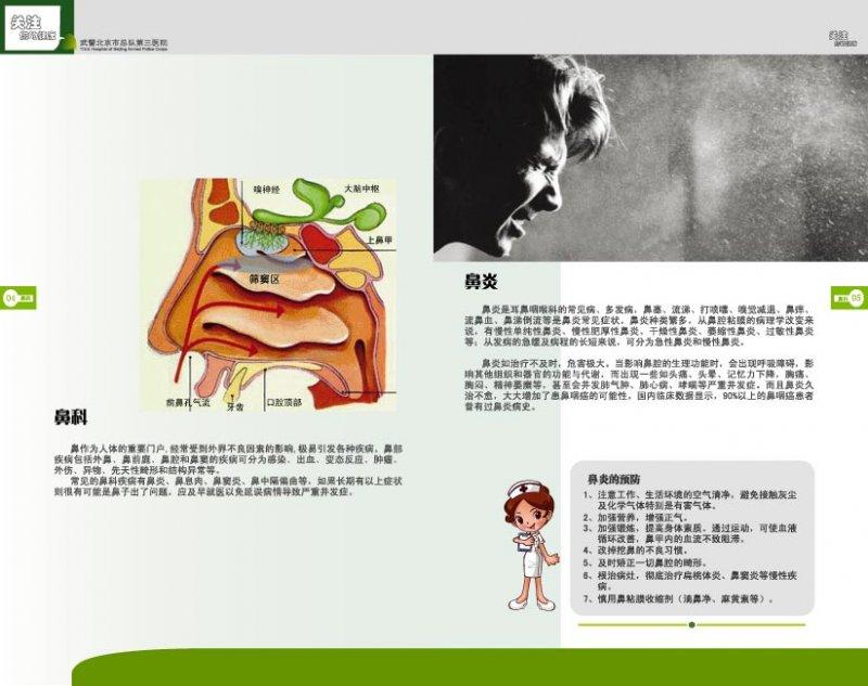 【eps】耳鼻喉画册模板图片