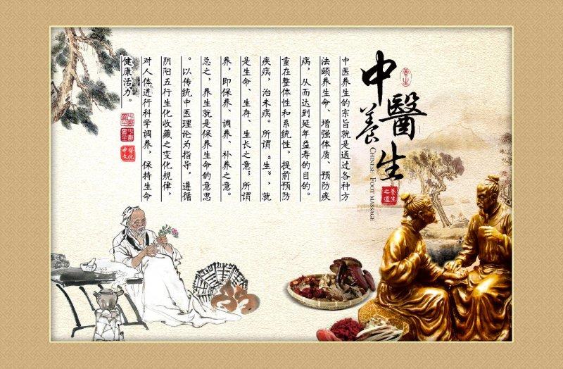 【psd】中医养生文化海报