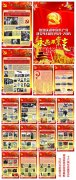 纪念中国共产党成立94周年光辉历程展板