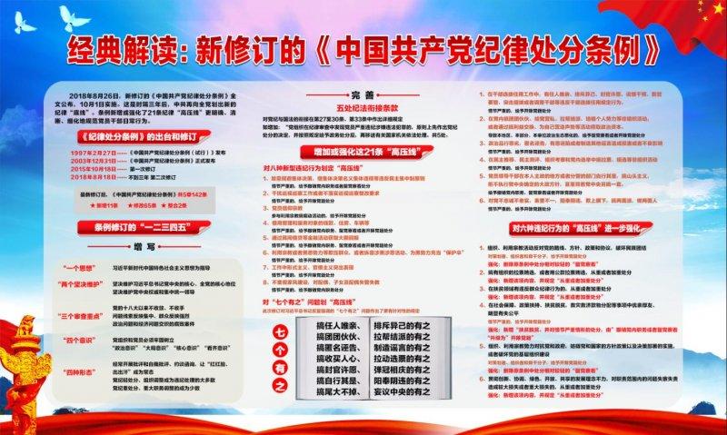 【psd】经典解读:新修订的《中国共产党纪律处分条例》