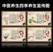 中医养生四季养生宣传展板