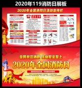 2020年119消防安全宣传月展板